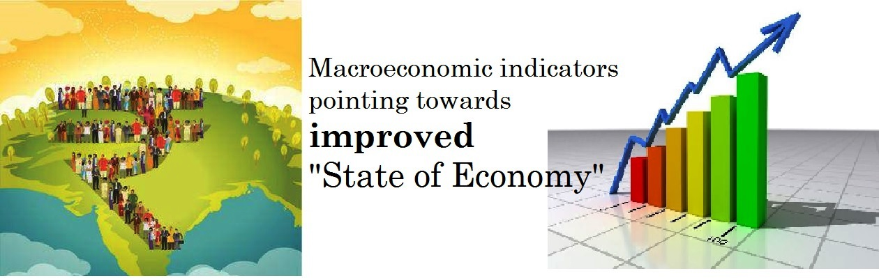 macro economics indicators